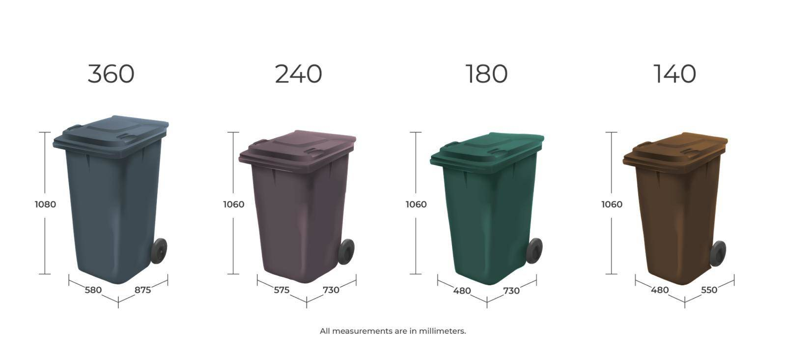 size guide wheelie bin storage